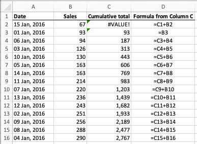 Excel - calculating a running total for a column of cells with a simple addition formula - broken by sorting by sales from lowest to highest