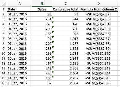 Excel - calculating a running total for a column of cells with a SUM function using absolute and relative references