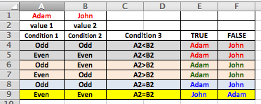 Excel multiple IF functions example from Ali, comment 713