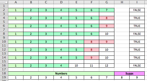 Excel, worked example of using OR and COUNTIF in a formula