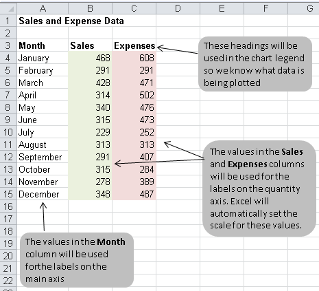 Excel column chart source data