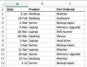 Excel COUNTIFS function worked example - sample data