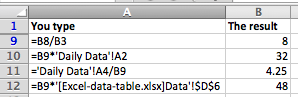 Excel formula examples showing how to link cells in two workbooks together
