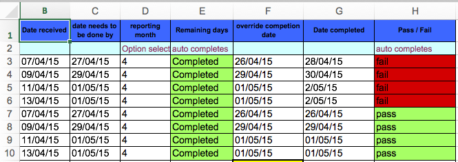 Worked example of an IF function to calculate completion dates.