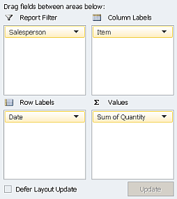 Excel Pivot table using Salesperson as a Report Filter