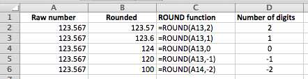 Excel ROUND function set to round to different numbers of digits