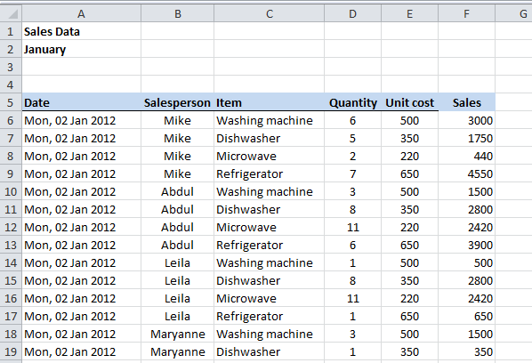 Freeze Or Lock Rows And Columns In An Excel Worksheet