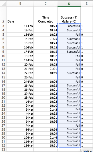 Excel SUMIF function sample data