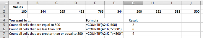 COUNTIF example, counting numerical values