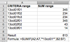 Microsoft Excel, using wildcards in the SUMIF function