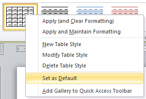Microsoft Word - set the current table style as the default